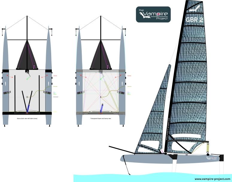Original design sketches from November 2018